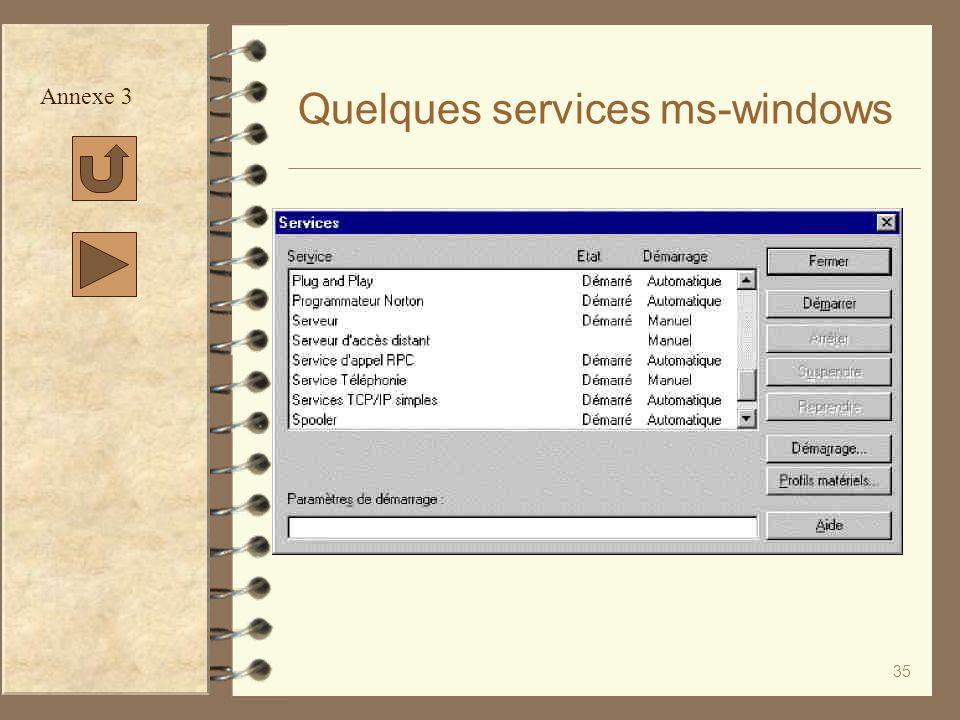 35 Quelques services ms-windows Annexe 3