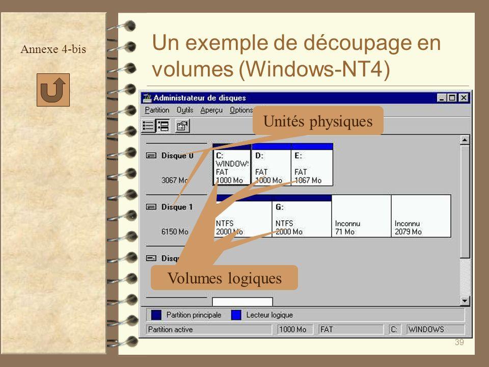 39 Un exemple de découpage en volumes (Windows-NT4) Volumes logiques Annexe 4-bis Unités physiques