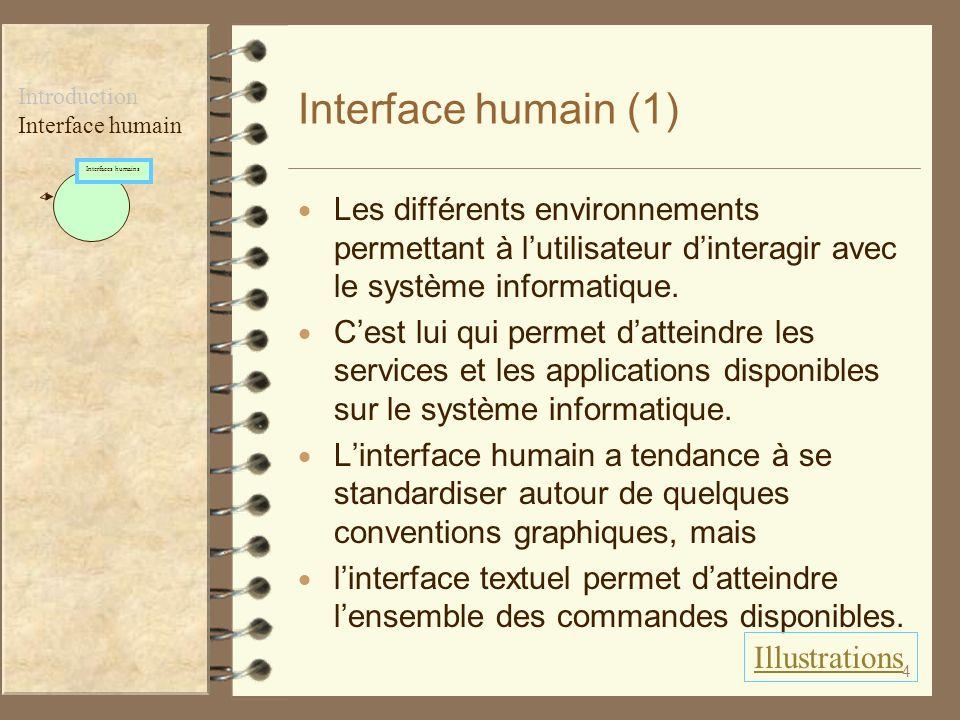 4 Interface humain (1) Les différents environnements permettant à lutilisateur dinteragir avec le système informatique. Cest lui qui permet datteindre