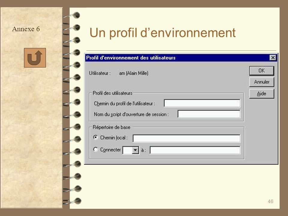 46 Un profil denvironnement Annexe 6