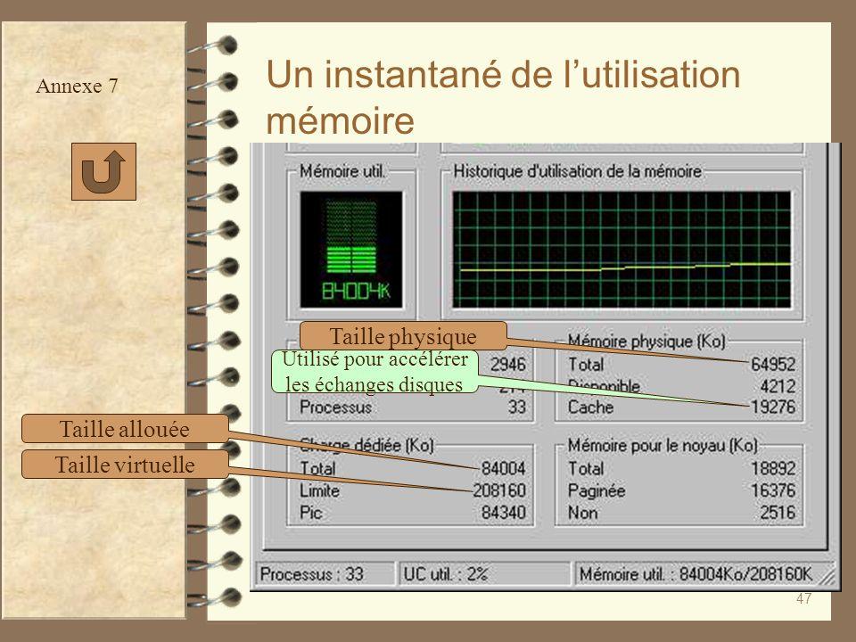 47 Un instantané de lutilisation mémoire Annexe 7 Taille physique Utilisé pour accélérer les échanges disques Taille allouée Taille virtuelle