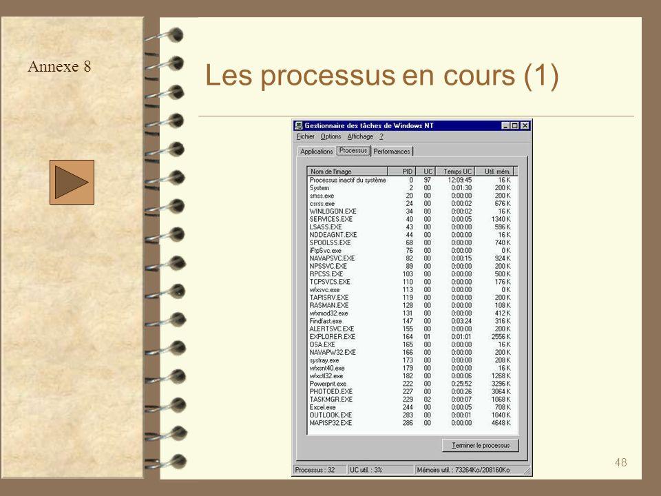 48 Les processus en cours (1) Annexe 8