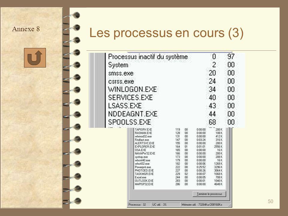 50 Les processus en cours (3) Annexe 8