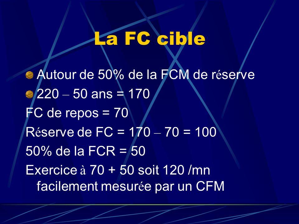 La FC cible Autour de 50% de la FCM de r é serve 220 – 50 ans = 170 FC de repos = 70 R é serve de FC = 170 – 70 = 100 50% de la FCR = 50 Exercice à 70