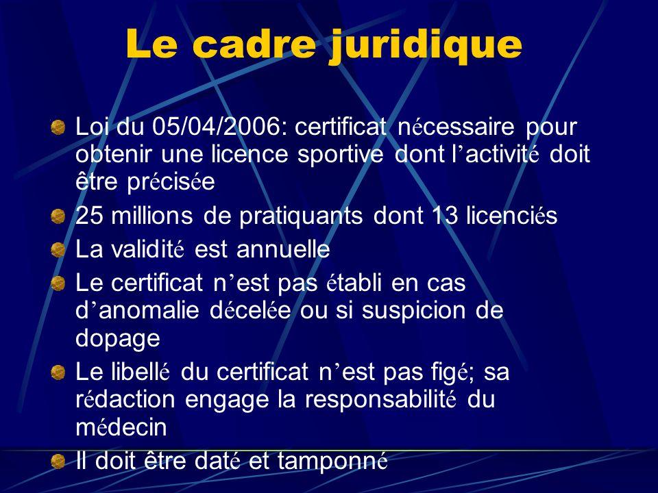 Le cadre juridique Loi du 05/04/2006: certificat n é cessaire pour obtenir une licence sportive dont l activit é doit être pr é cis é e 25 millions de