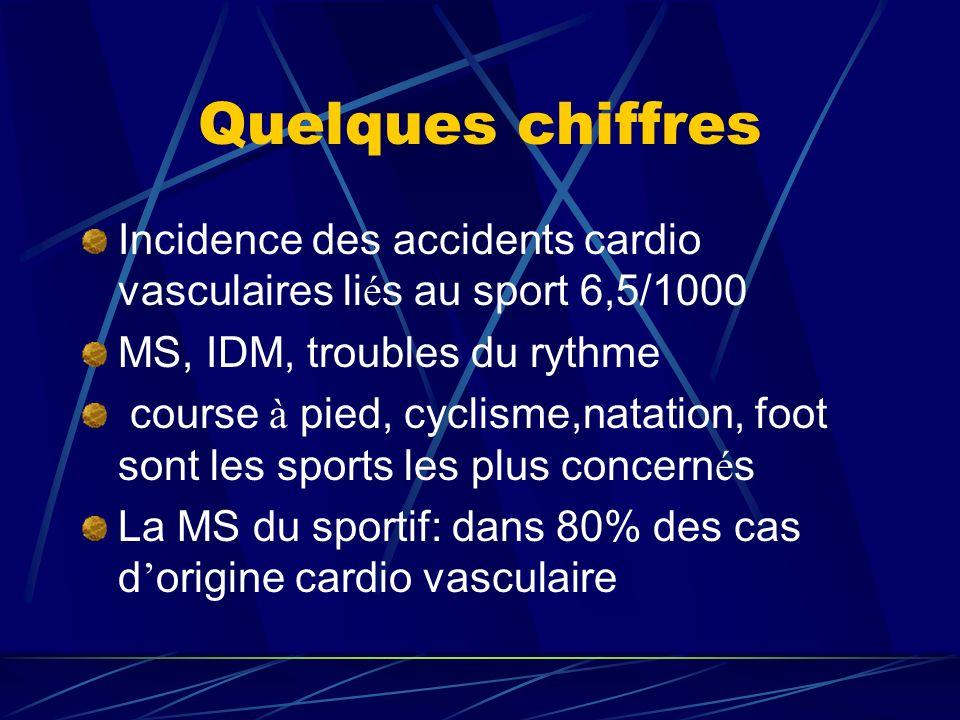 Quelques chiffres Incidence des accidents cardio vasculaires li é s au sport 6,5/1000 MS, IDM, troubles du rythme course à pied, cyclisme,natation, fo