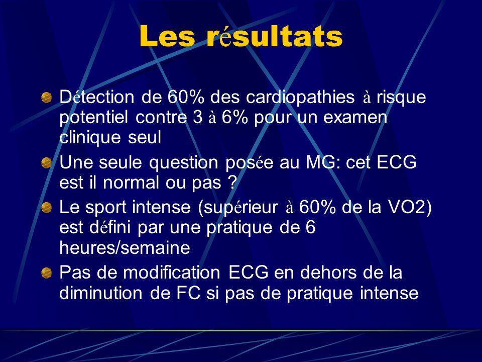Les r é sultats D é tection de 60% des cardiopathies à risque potentiel contre 3 à 6% pour un examen clinique seul Une seule question pos é e au MG: c