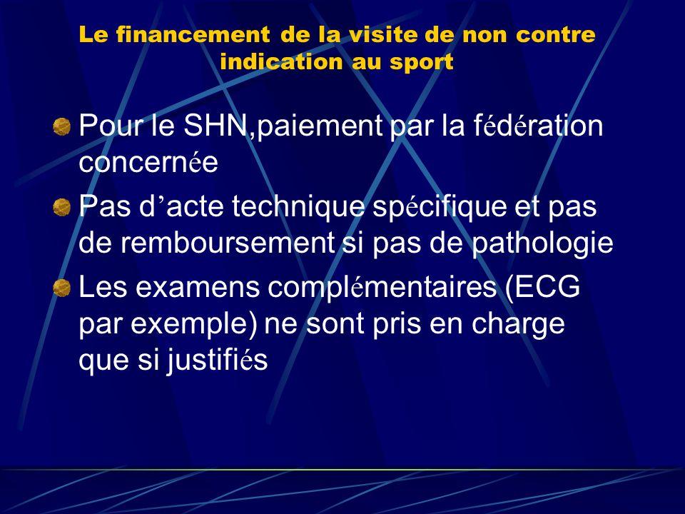 Le financement de la visite de non contre indication au sport Pour le SHN,paiement par la f é d é ration concern é e Pas d acte technique sp é cifique