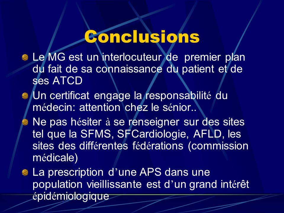 Conclusions Le MG est un interlocuteur de premier plan du fait de sa connaissance du patient et de ses ATCD Un certificat engage la responsabilit é du