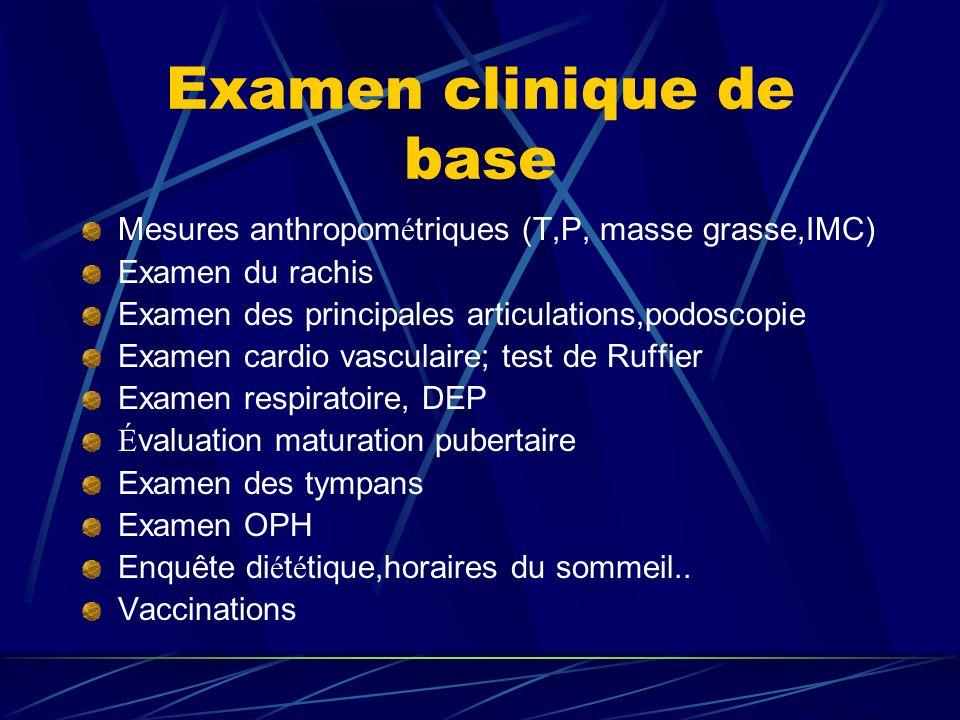 Examen clinique de base Mesures anthropom é triques (T,P, masse grasse,IMC) Examen du rachis Examen des principales articulations,podoscopie Examen ca