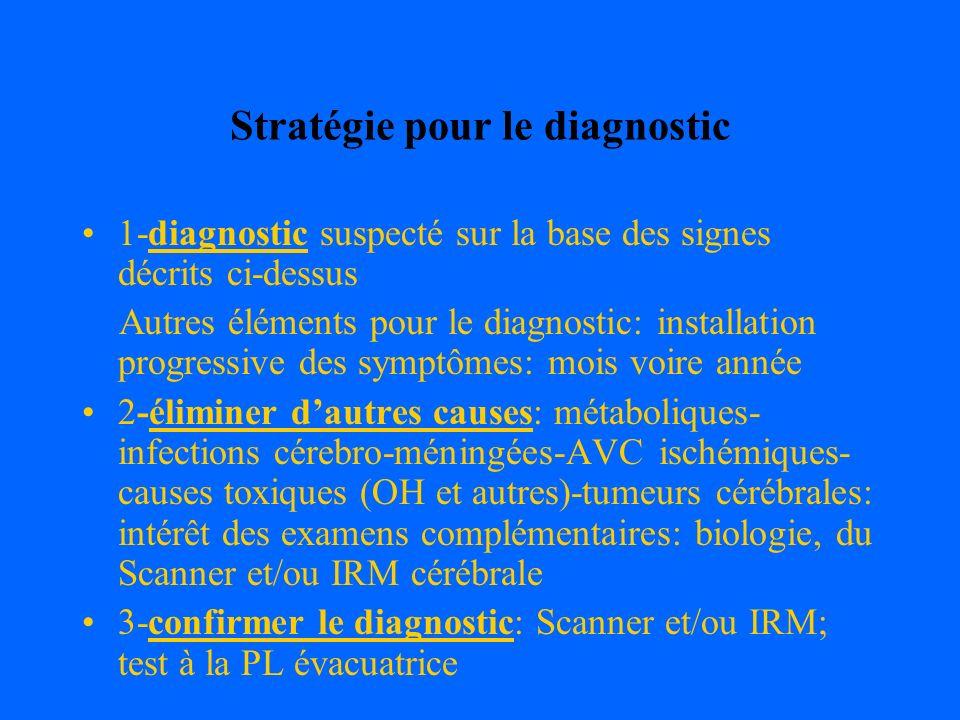 Stratégie pour le diagnostic 1-diagnostic suspecté sur la base des signes décrits ci-dessus Autres éléments pour le diagnostic: installation progressi