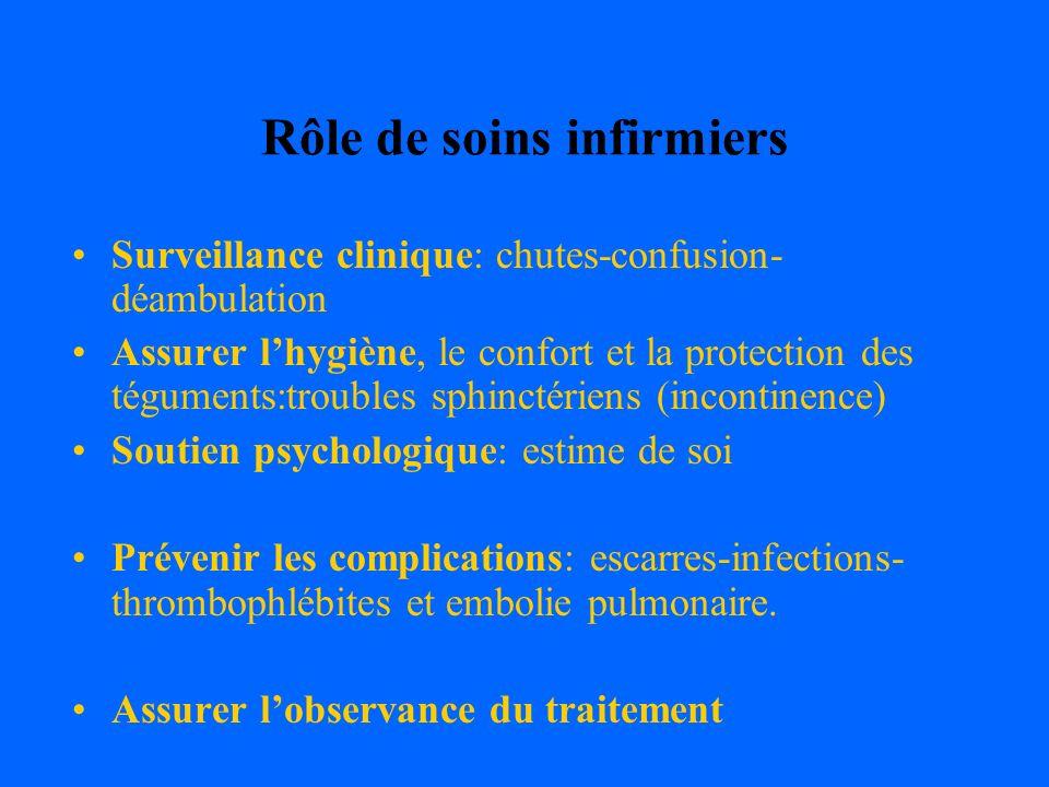 Rôle de soins infirmiers Surveillance clinique: chutes-confusion- déambulation Assurer lhygiène, le confort et la protection des téguments:troubles sp