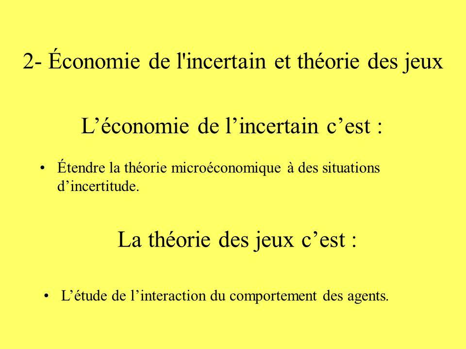 2- Économie de l'incertain et théorie des jeux Étendre la théorie microéconomique à des situations dincertitude. La théorie des jeux cest : Létude de