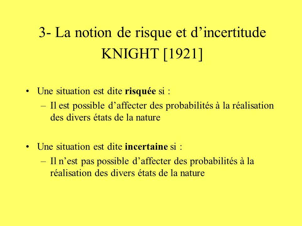 3- La notion de risque et dincertitude KNIGHT [1921] Une situation est dite risquée si : –Il est possible daffecter des probabilités à la réalisation
