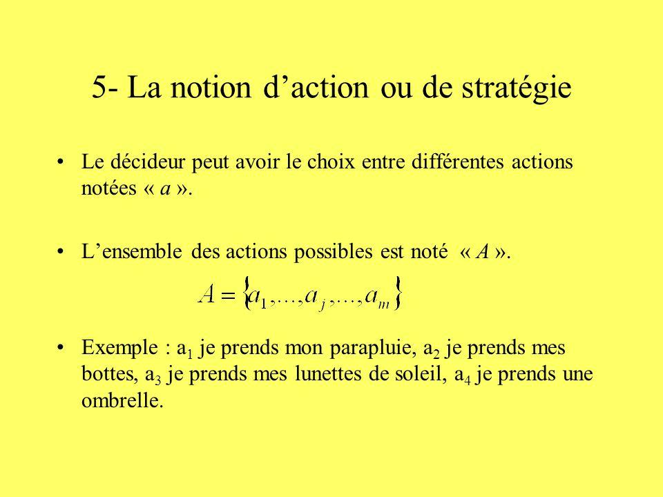 5- La notion daction ou de stratégie Le décideur peut avoir le choix entre différentes actions notées « a ». Lensemble des actions possibles est noté