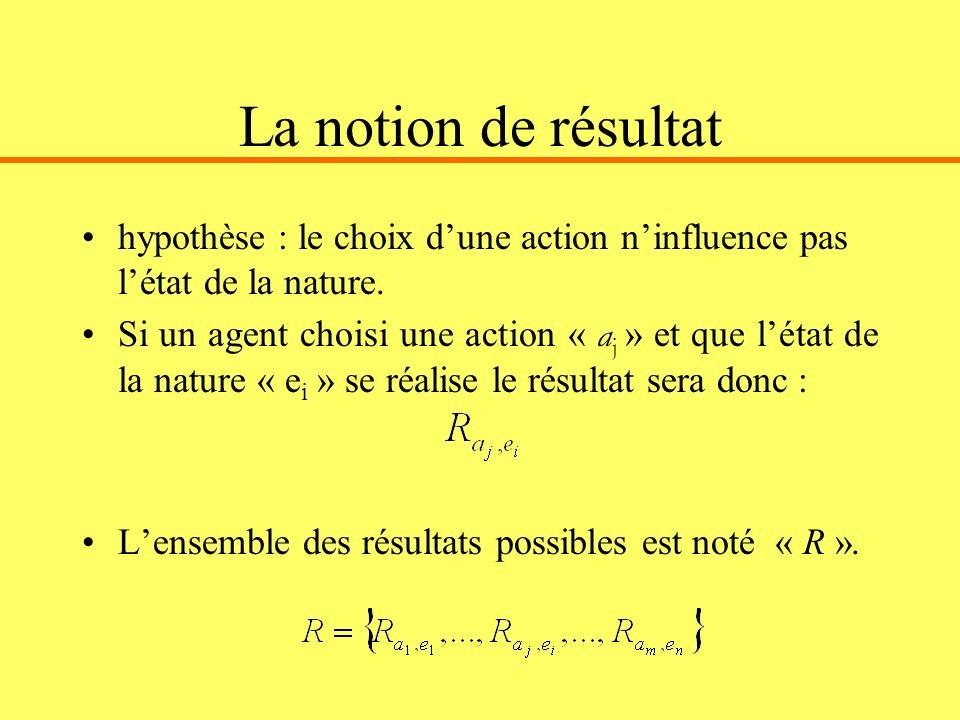 La notion de résultat hypothèse : le choix dune action ninfluence pas létat de la nature. Si un agent choisi une action « a j » et que létat de la nat