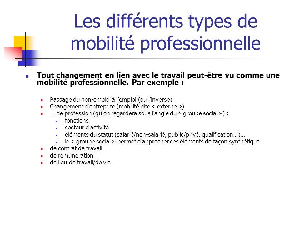 Les différents types de mobilité professionnelle Tout changement en lien avec le travail peut-être vu comme une mobilité professionnelle. Par exemple