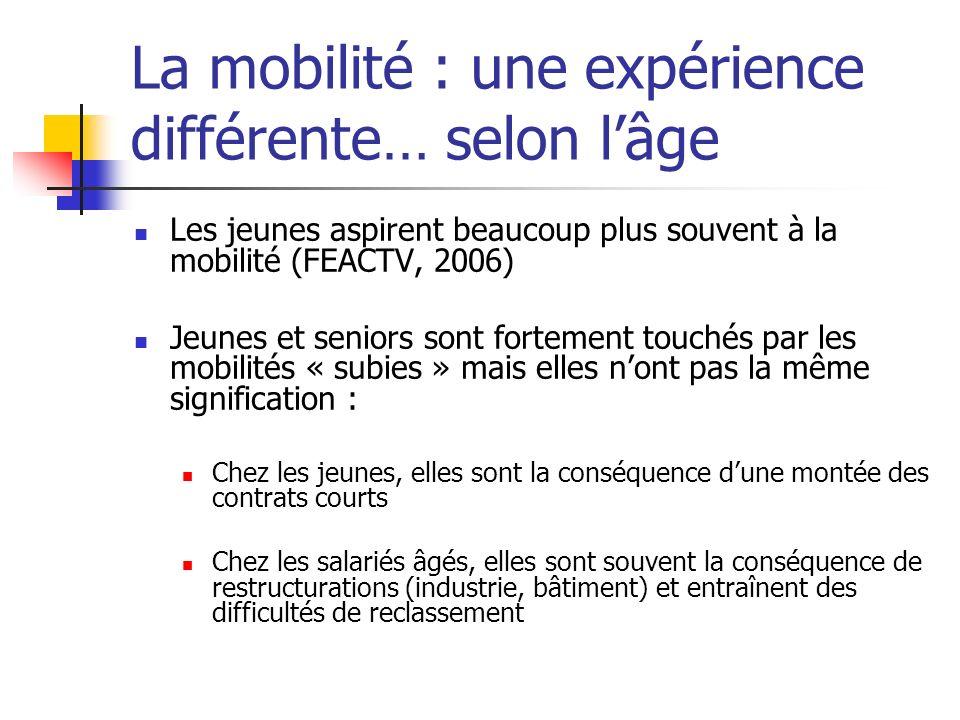 La mobilité : une expérience différente… selon lâge Les jeunes aspirent beaucoup plus souvent à la mobilité (FEACTV, 2006) Jeunes et seniors sont fort