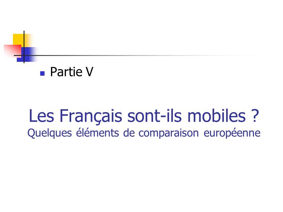 Les Français sont-ils mobiles ? Quelques éléments de comparaison européenne Partie V