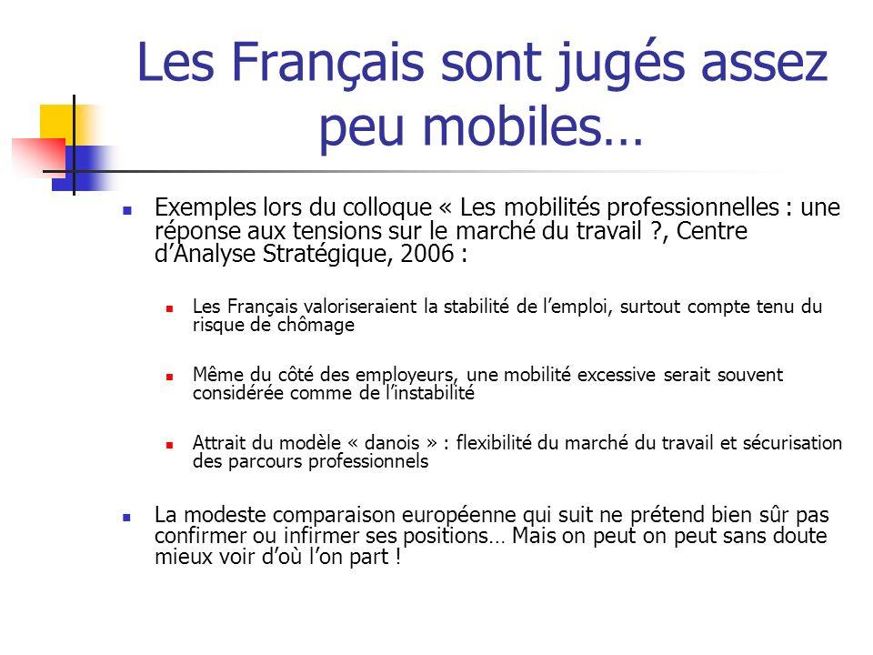 Les Français sont jugés assez peu mobiles… Exemples lors du colloque « Les mobilités professionnelles : une réponse aux tensions sur le marché du trav