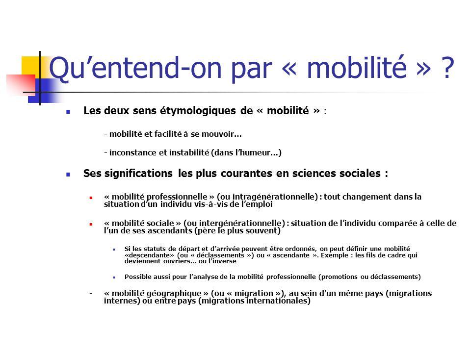 Quentend-on par « mobilité » ? Les deux sens étymologiques de « mobilité » : - mobilité et facilité à se mouvoir… - inconstance et instabilité (dans l