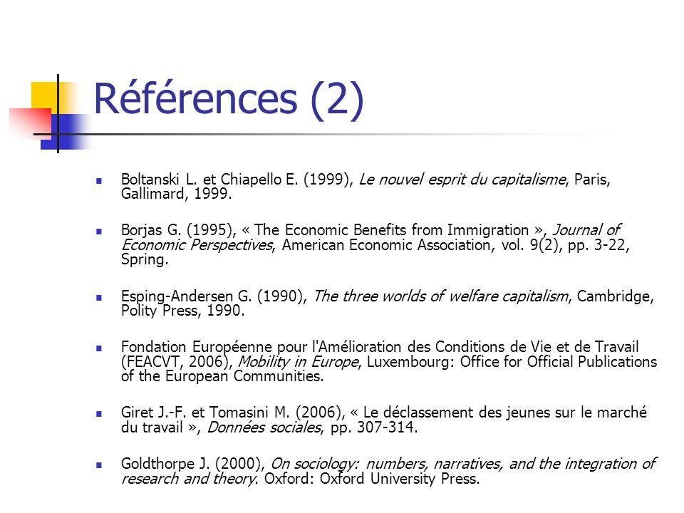 Références (2) Boltanski L. et Chiapello E. (1999), Le nouvel esprit du capitalisme, Paris, Gallimard, 1999. Borjas G. (1995), « The Economic Benefits