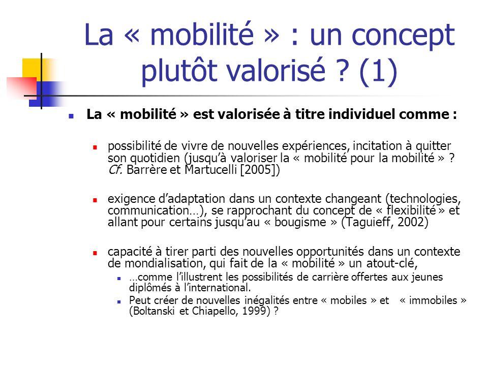 La « mobilité » : un concept plutôt valorisé ? (1) La « mobilité » est valorisée à titre individuel comme : possibilité de vivre de nouvelles expérien