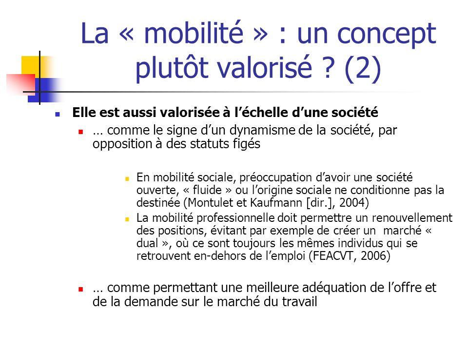 La « mobilité » : un concept plutôt valorisé ? (2) Elle est aussi valorisée à léchelle dune société … comme le signe dun dynamisme de la société, par