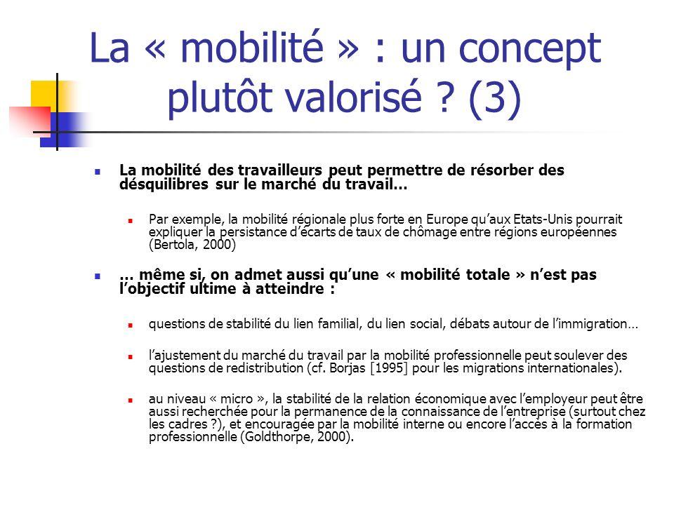 Promouvoir la mobilité : une politique européenne (1) La mobilité internationale des travailleurs est valorisée institutionnellement, notamment par lUnion Européenne La libre circulation des travailleurs est au fondement du Marché Commun La mobilité intra-européenne est considérée comme faible et doit être encouragée La part des personnes travaillant dans un pays différent de celui dans lequel elles sont nées tendrait à stagner depuis les années 1970 La mobilité doit permettre un marché du travail plus «dynamique» en accord avec la stratégie de Lisbonne Sur la mobilité professionnelle proprement dite (changements demployeur…), la position est plus nuancée Conclusion du rapport de la Fondation de Dublin en 2006 (FEACTV, 2006) : il ne faut pas « plus » de mobilité mais une « meilleure » mobilité