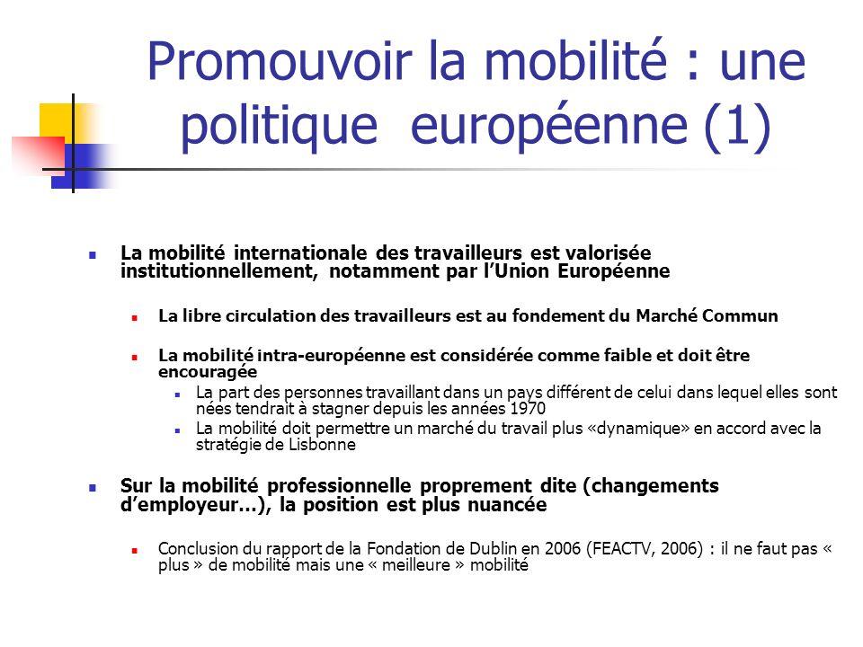 Promouvoir la mobilité : une politique européenne (1) La mobilité internationale des travailleurs est valorisée institutionnellement, notamment par lU