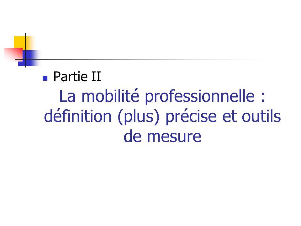 Les différents types de mobilité professionnelle Tout changement en lien avec le travail peut-être vu comme une mobilité professionnelle.