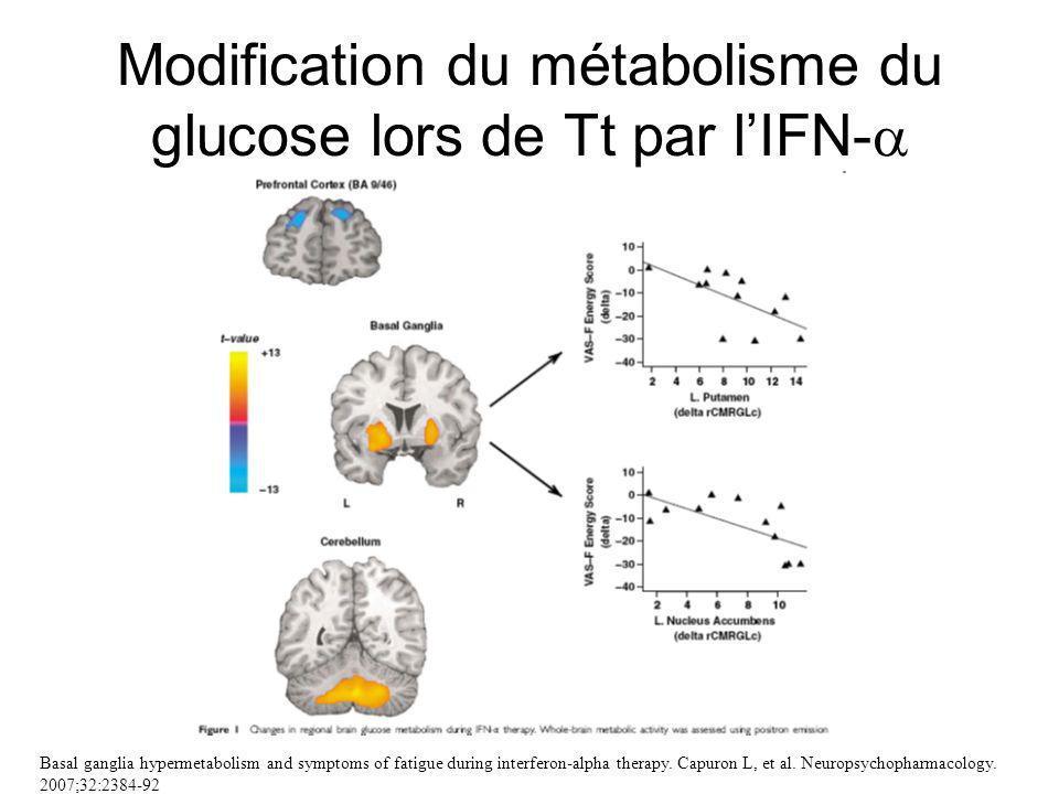 Modification du métabolisme du glucose lors de Tt par lIFN- Basal ganglia hypermetabolism and symptoms of fatigue during interferon-alpha therapy. Cap