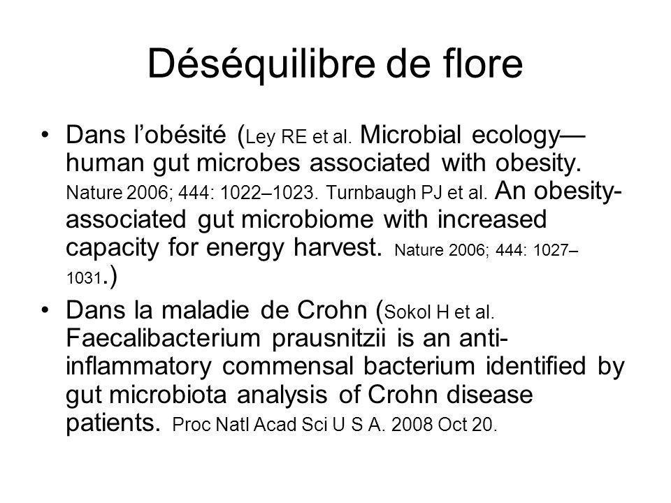 Déséquilibre de flore Dans lobésité ( Ley RE et al. Microbial ecology human gut microbes associated with obesity. Nature 2006; 444: 1022–1023. Turnbau
