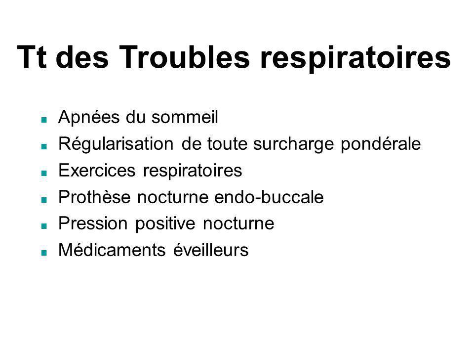 Tt des Troubles respiratoires Apnées du sommeil Régularisation de toute surcharge pondérale Exercices respiratoires Prothèse nocturne endo-buccale Pre