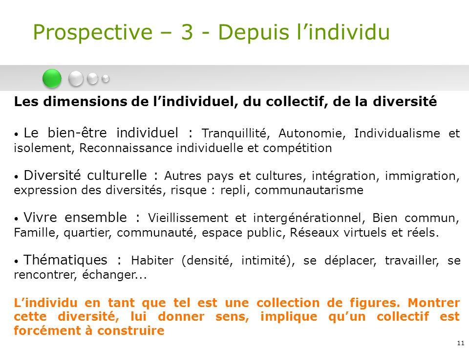 11 Prospective – 3 - Depuis lindividu Les dimensions de lindividuel, du collectif, de la diversité Le bien-être individuel : Tranquillité, Autonomie,