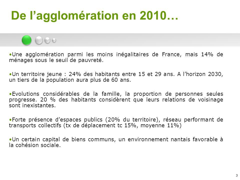 3 Une agglomération parmi les moins inégalitaires de France, mais 14% de ménages sous le seuil de pauvreté. Un territoire jeune : 24% des habitants en