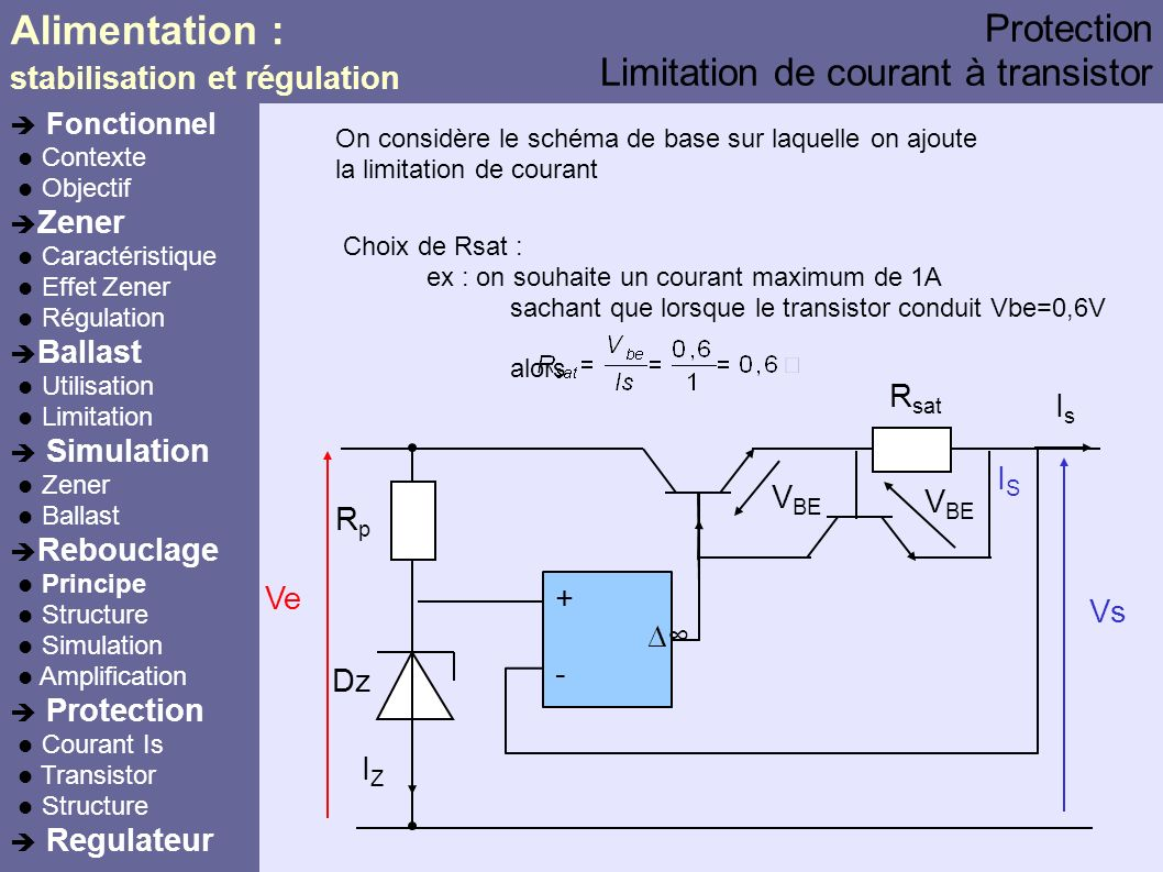 Alimentation : stabilisation et régulation Protection Limitation de courant à transistor Dz V BE Ve RpRp Vs IsIs IZIZ On considère le schéma de base s