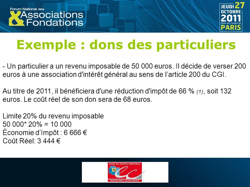 Exemple : dons des particuliers - Un particulier a un revenu imposable de 50 000 euros. Il décide de verser 200 euros à une association d'intérêt géné