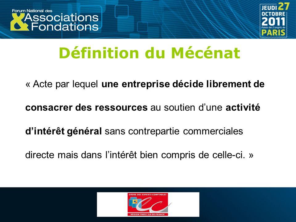 Définition du Mécénat « Acte par lequel une entreprise décide librement de consacrer des ressources au soutien dune activité dintérêt général sans con