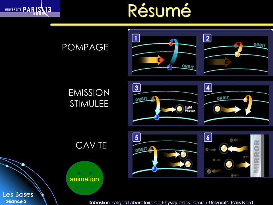 Sébastien Forget/Laboratoire de Physique des Lasers / Université Paris Nord Séance 2 Résumé POMPAGE EMISSION STIMULEE CAVITE Les Bases animation