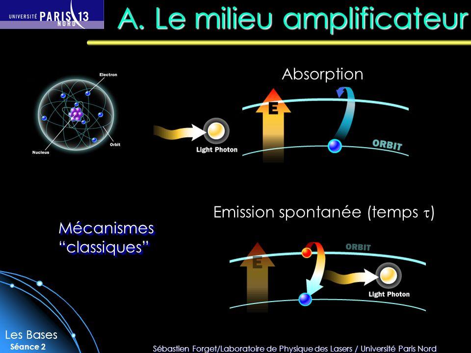Sébastien Forget/Laboratoire de Physique des Lasers / Université Paris Nord Séance 2 A.