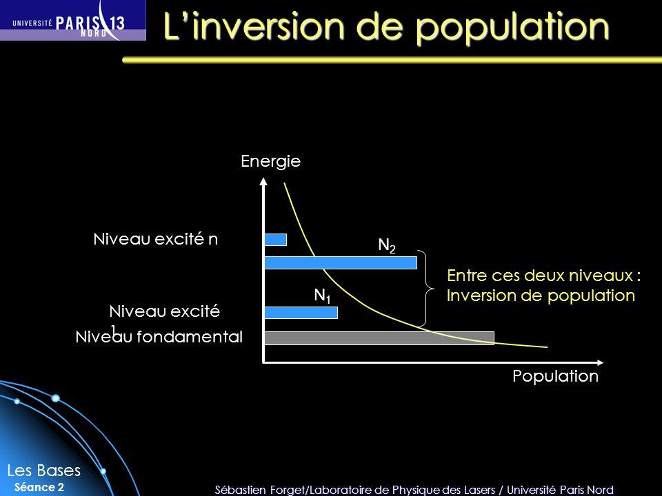 Sébastien Forget/Laboratoire de Physique des Lasers / Université Paris Nord Séance 2 Linversion de population Population Energie Niveau fondamental Niveau excité 1 Niveau excité n Les Bases Entre ces deux niveaux : Inversion de population N2N2 N1N1