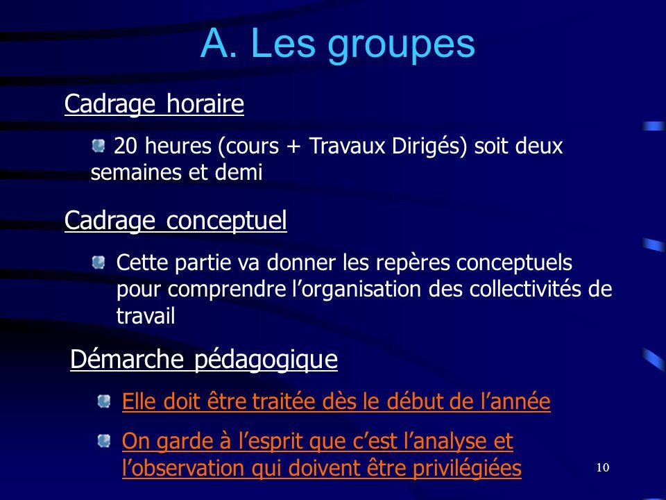 10 A. Les groupes Cadrage horaire 20 heures (cours + Travaux Dirigés) soit deux semaines et demi Cadrage conceptuel Cette partie va donner les repères