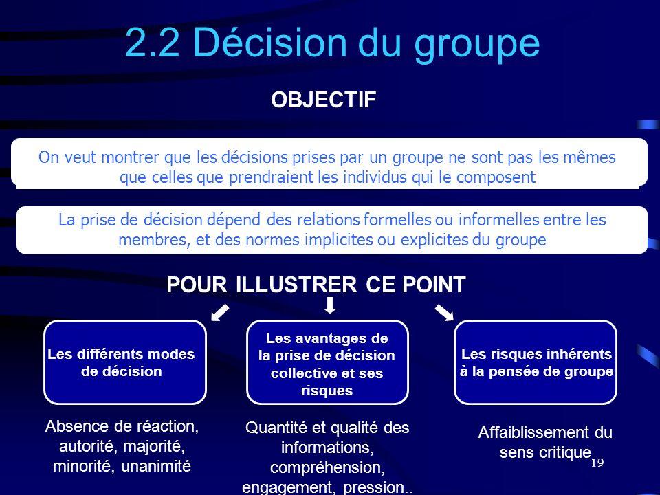 19 2.2 Décision du groupe La prise de décision dépend des relations formelles ou informelles entre les membres, et des normes implicites ou explicites