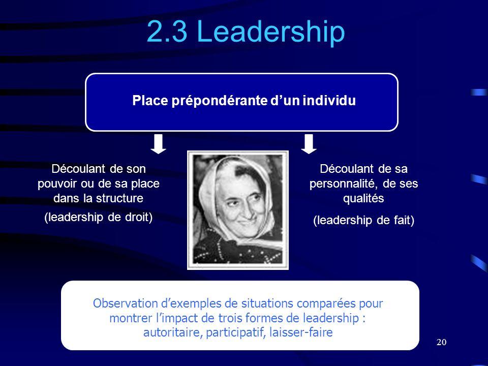 20 Découlant de sa personnalité, de ses qualités (leadership de fait) 2.3 Leadership Observation dexemples de situations comparées pour montrer limpac