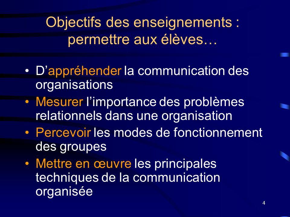 4 Objectifs des enseignements : permettre aux élèves… Dappréhender la communication des organisations Mesurer limportance des problèmes relationnels d