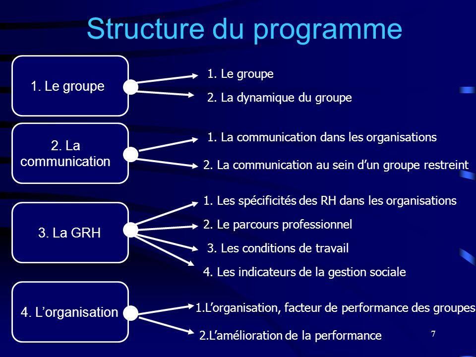 7 1. Le groupe 2. La communication Structure du programme 1. Le groupe 2. Le parcours professionnel 2. La dynamique du groupe 2. La communication au s