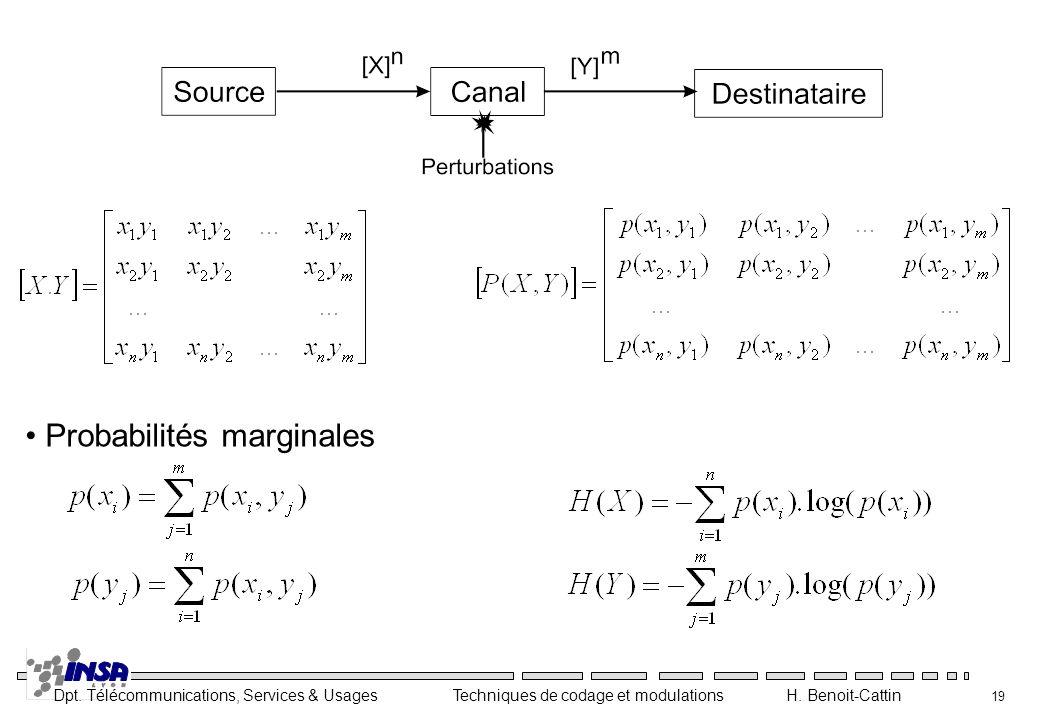 Dpt.Télécommunications, Services & Usages Techniques de codage et modulations H.