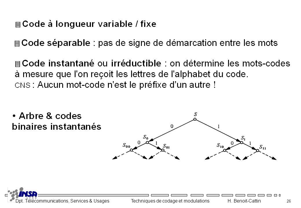 Dpt. Télécommunications, Services & Usages Techniques de codage et modulations H. Benoit-Cattin 26