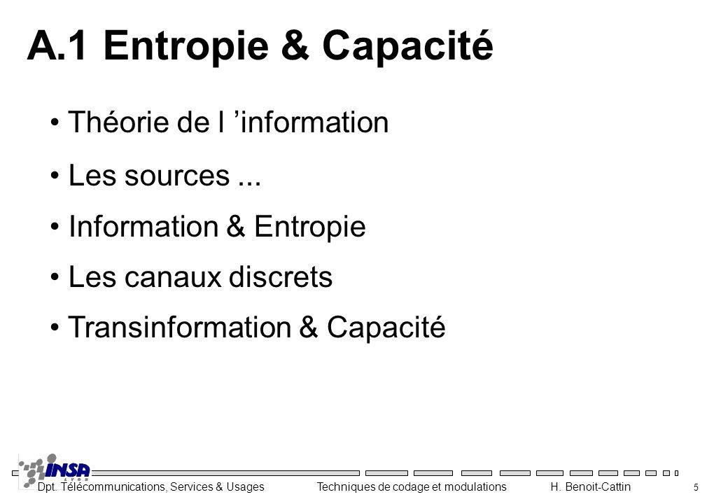 Dpt. Télécommunications, Services & Usages Techniques de codage et modulations H. Benoit-Cattin 86